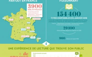 thumbnail of Infographie_PNB-SNE_960x2402px_DEF