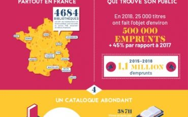 thumbnail of Infographie_SNE_960x2402_FR